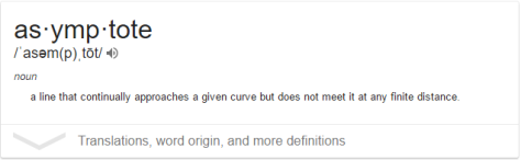 asymptote-definition